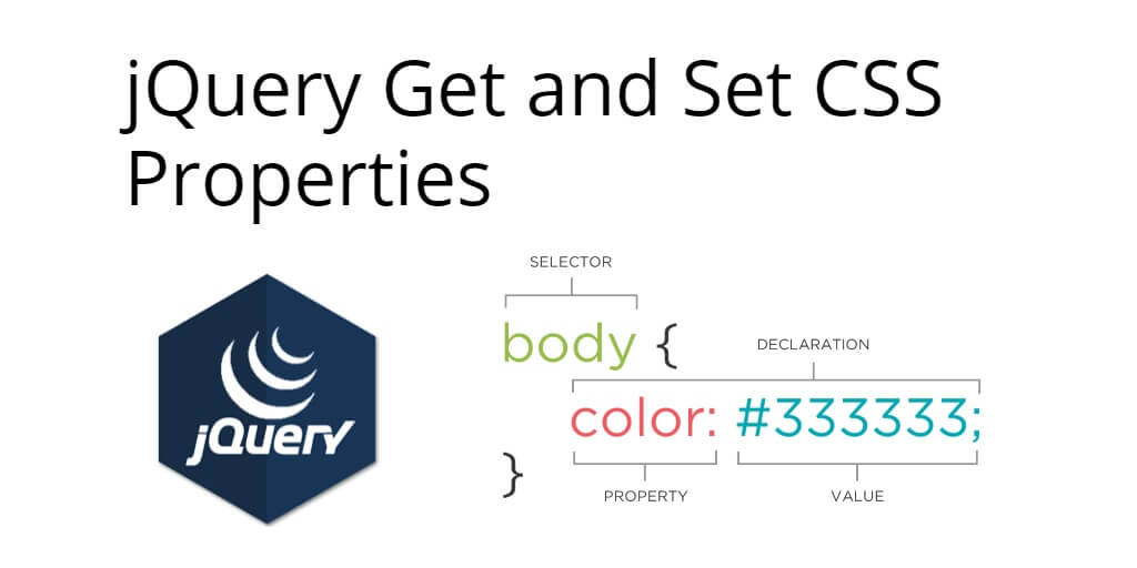 jQuery Get and Set CSS Properties