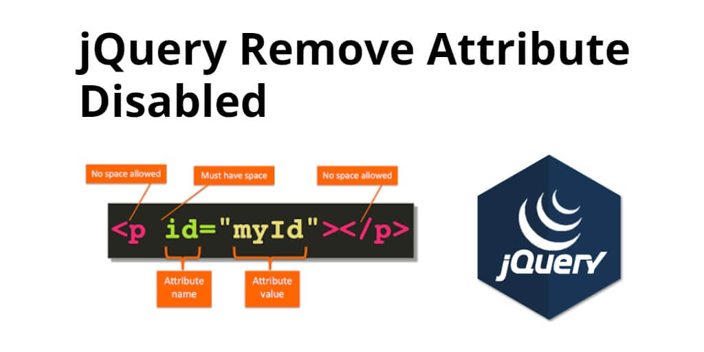jQuery Remove Attribute Disabled